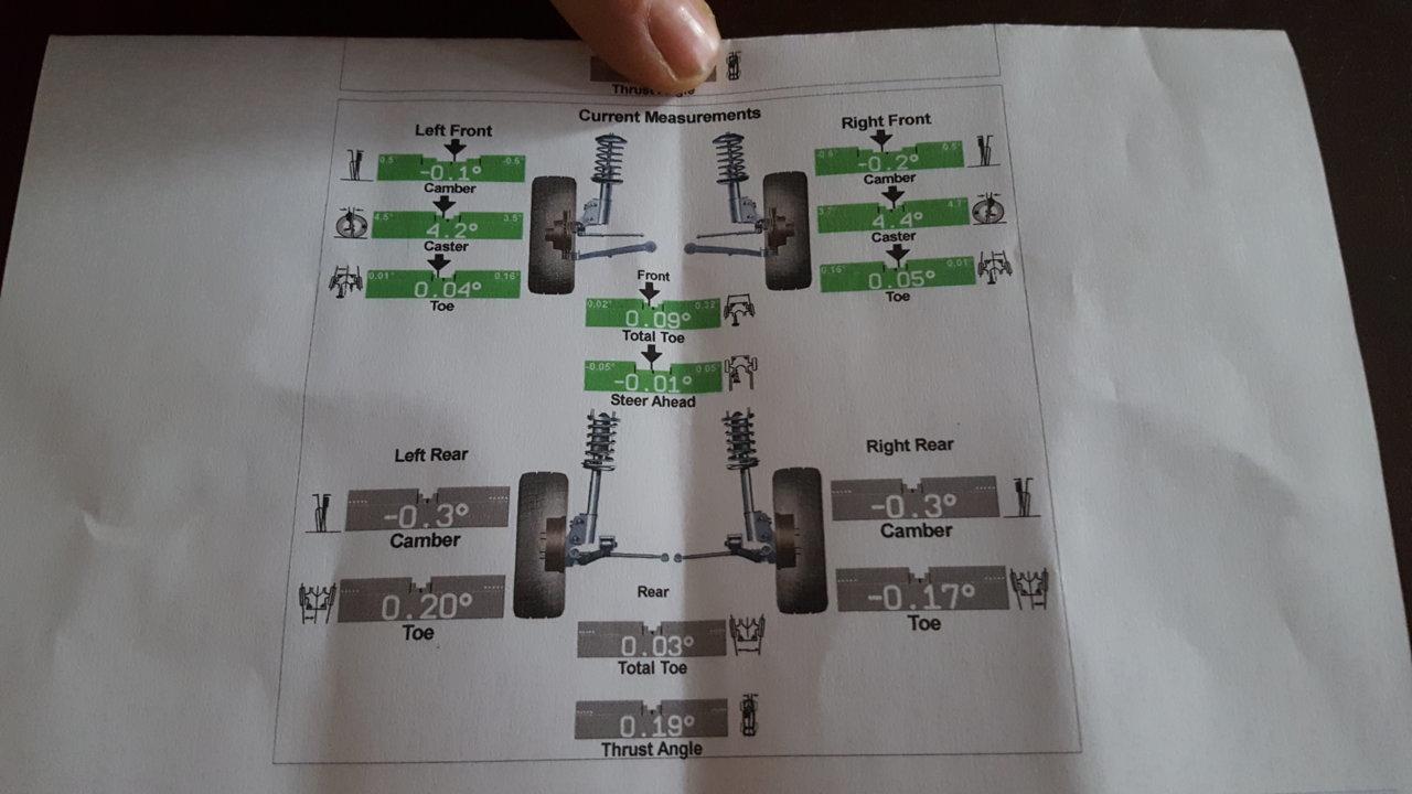 alignment sheet.jpg