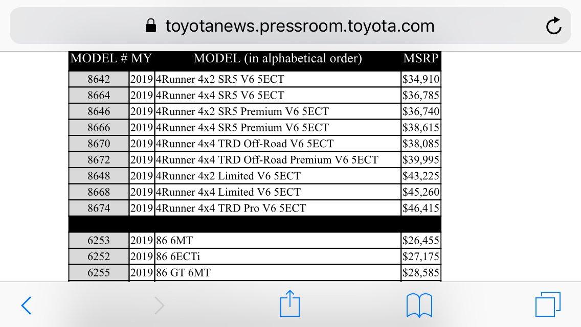 Toyota 2019 Pricing.jpg