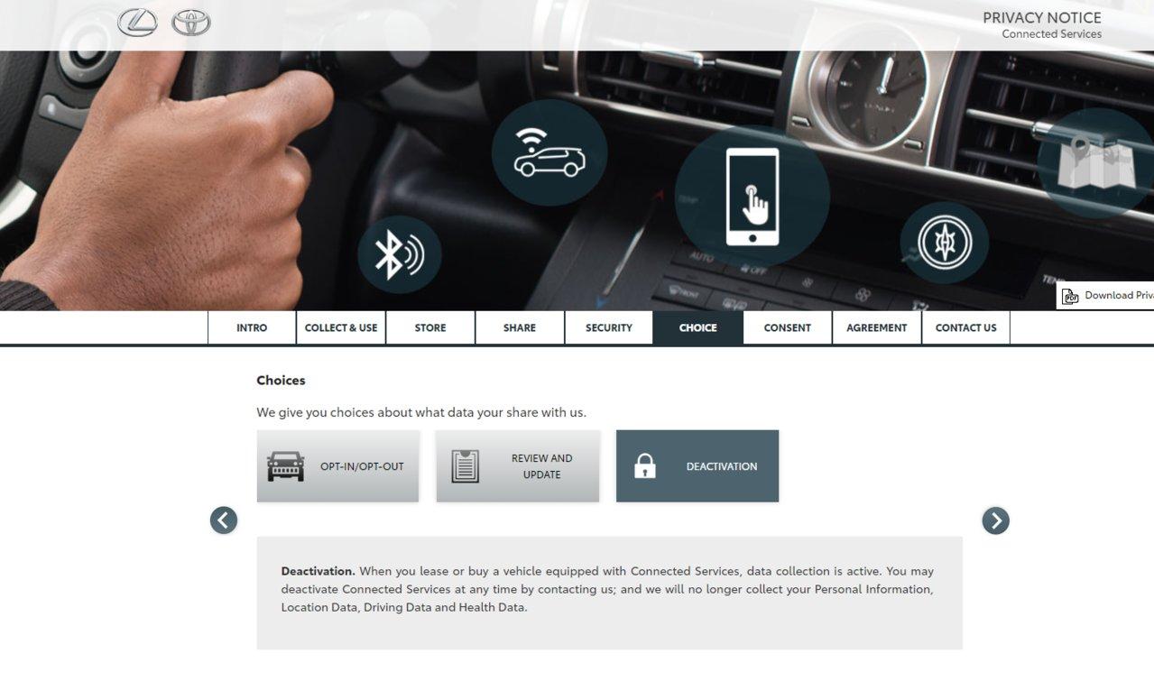 toyota usa privacy Screenshot 2021-09-07 171256.jpg
